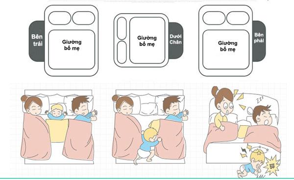 vị trí đặt giường gấp ghép với giường bố mẹ