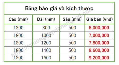 bảng báo giá tủ áo TA-01