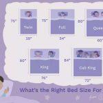 Kích thước giường cỡ nào phù hợp với bạn?