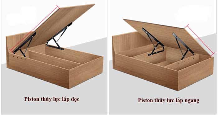 thanh thủy lực nâng dát giường hộp