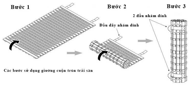 huong-dan-su-dung-giuong-cuon-tron